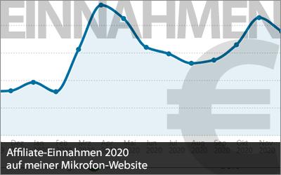 Affiliate-Einnahmen 2020 auf meiner Mikrofon-Website
